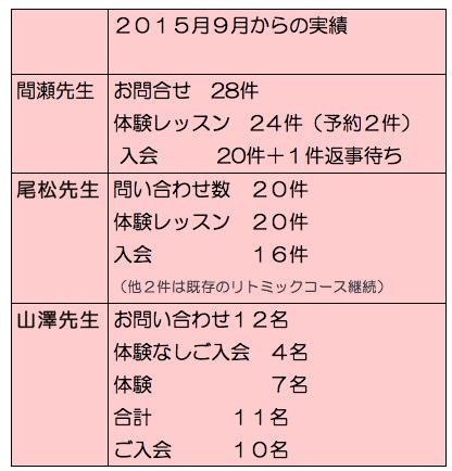 スクリーンショット 2016-05-24 9.58.55